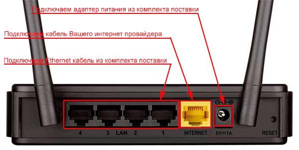 D link dir 615 руководство пользователя на русском